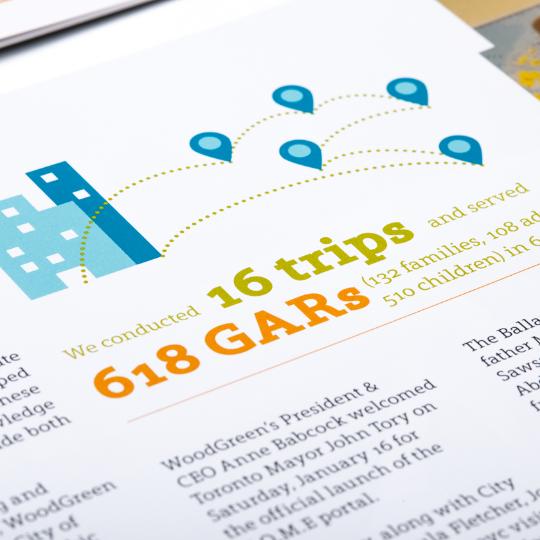 WoodGreen - Annual Report - Infographic design