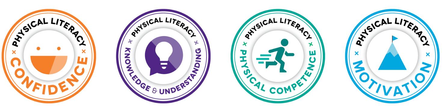 ParticipACTION - Physical Literacy - SubLogos