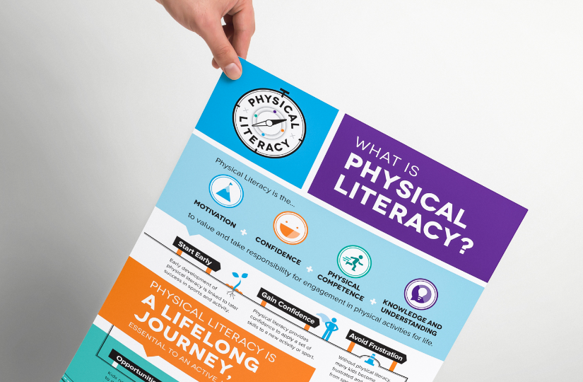 ParticipACTION - Physical Literacy - Poster Design
