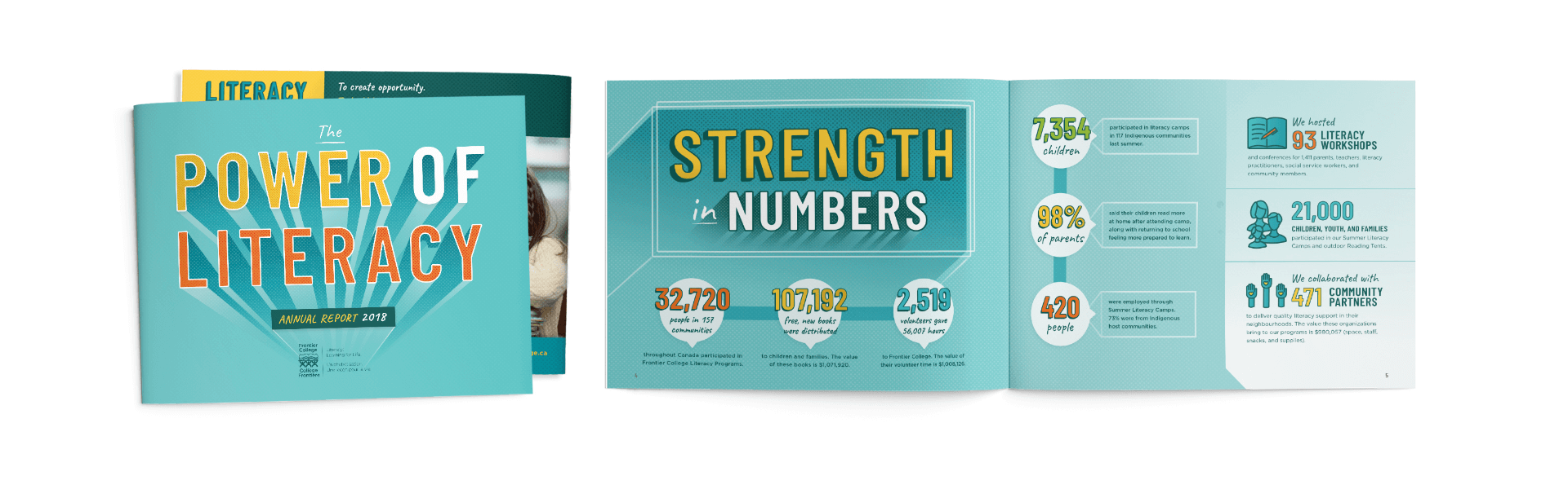 The front cover and one inside spread of Frontier College's 2018 Annual Report