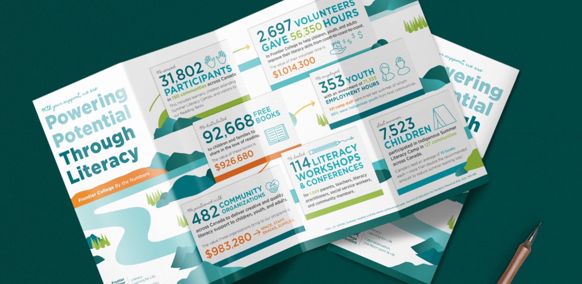 A four-panel folded brochure summarizing Frontier College's 2017 Annual Report