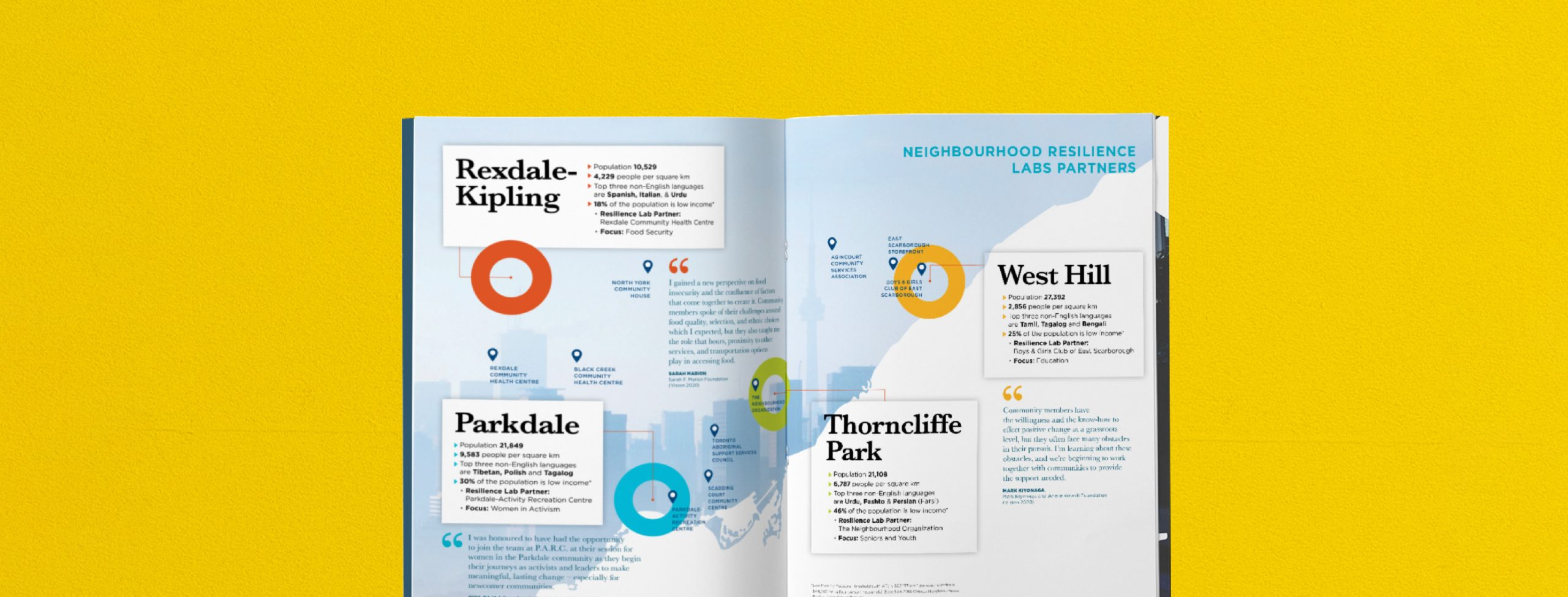Double page spread of Toronto Foundation's annual report showing a Toronto map with locations for neighbourhood resilience lab partners