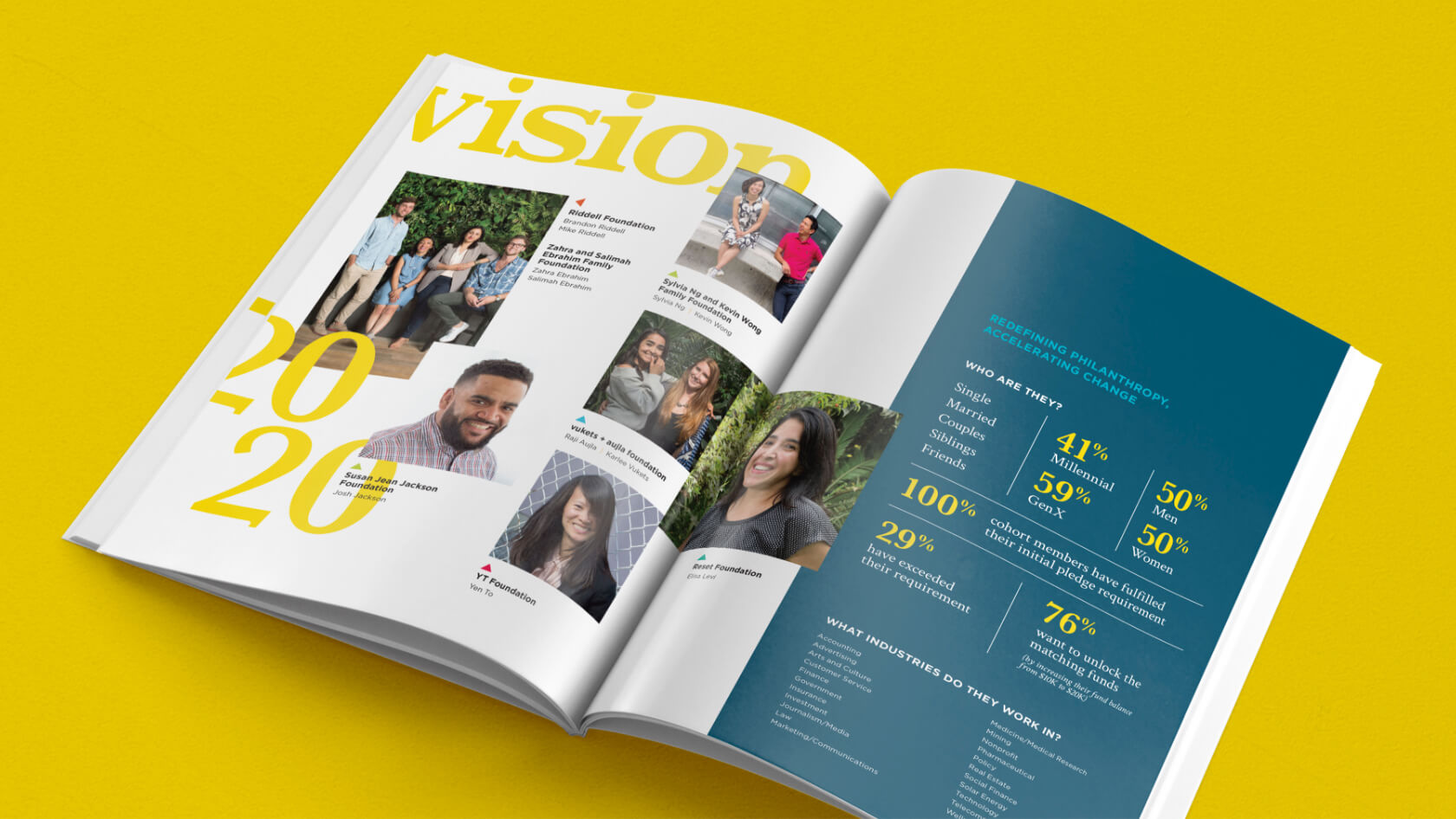 Double page spread displaying photos of participants from the Vision2020 program