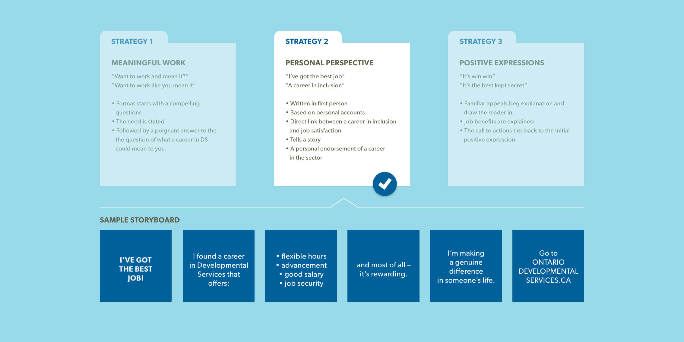 Diagram of strategic process for DSHRS #bestjobontario campaign
