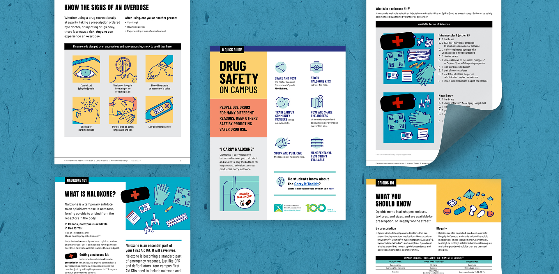 Design for Quick guide and fact sheets used in Naloxone campaign